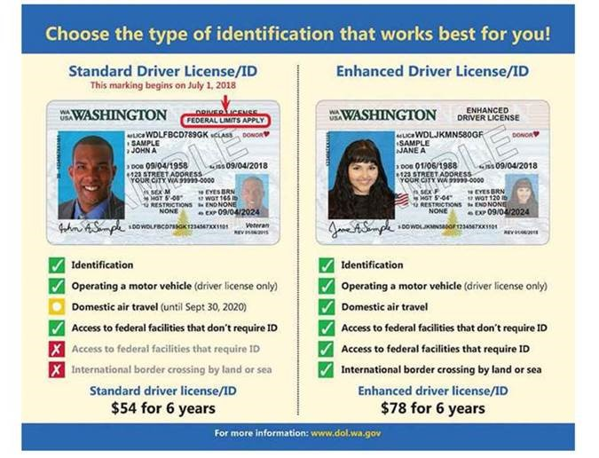 Department Id Express With Steps Real To Of Takes Comply Licensing Act Washington